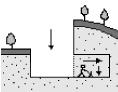 坑内掘り ‥「露天平場掘りより垣根掘りへ」