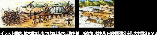 木ぞり(修羅)と筏